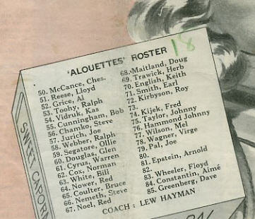 1948 Montreal Roster